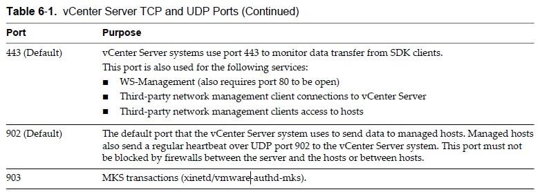 vSphere External Access_www.doitfixit.com (3)